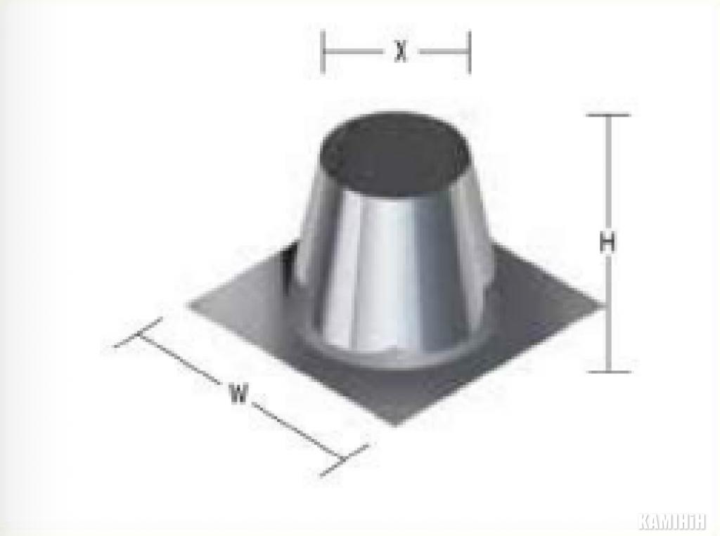 Kalfire ROOF PLATE 0-10°