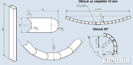 Елементи для радіусних конструкцій SILCAHEAT 600C R75 (під замовлення)