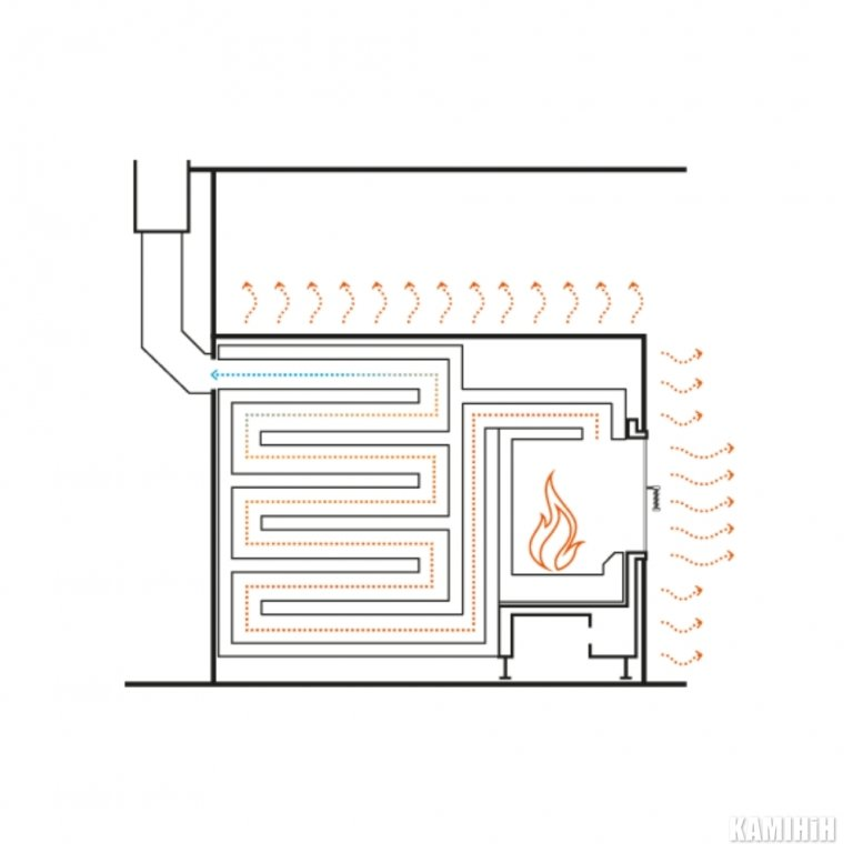 Шамотна теплоємна піч Hoxter SF 55.24 - 70/40/38